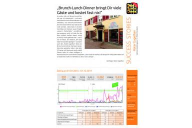 Success-Stories: Gastronomie Bodensee Konstanz